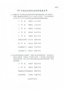 107 傑出校友當選名單 JPG